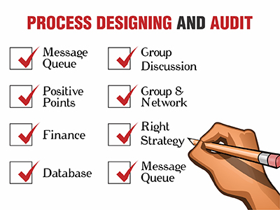 Process Designing And Audit Consulting